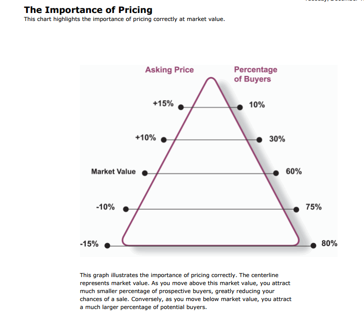 importance_of_pricing